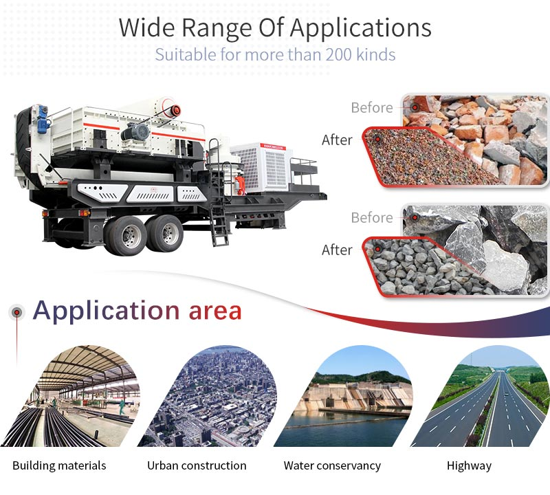 mobile crusher plant applications and applicable materials