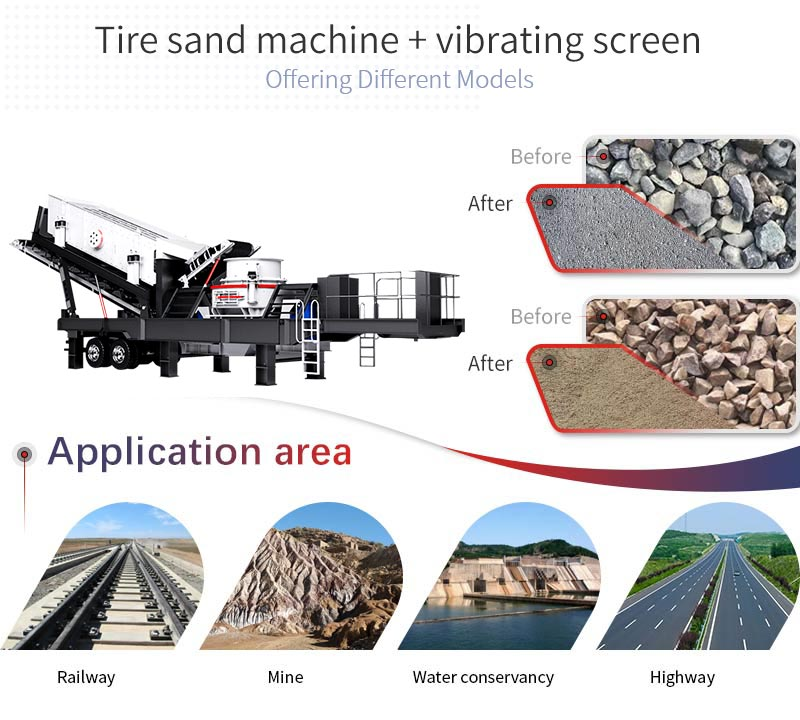 mobile crushing screening plant applications and applicable materials