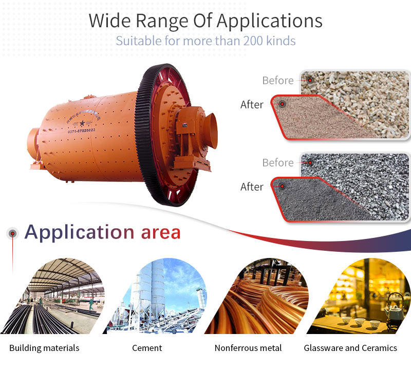 MBS type rod mill application and applicable materials