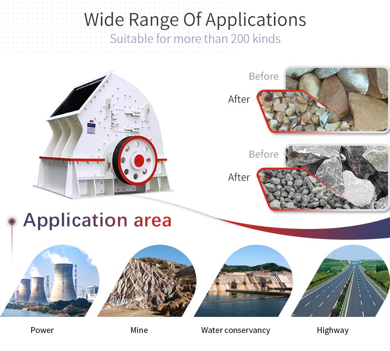 hammer mill applications and applicable materials