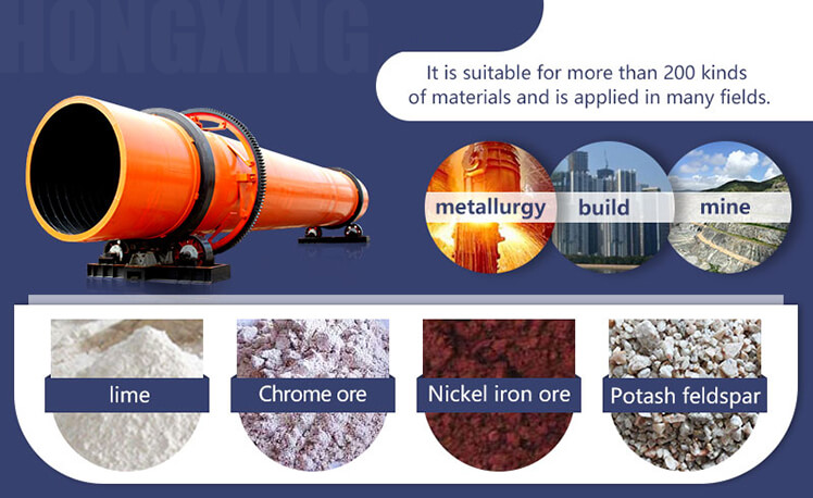 sand dryer applications and applicable materials
