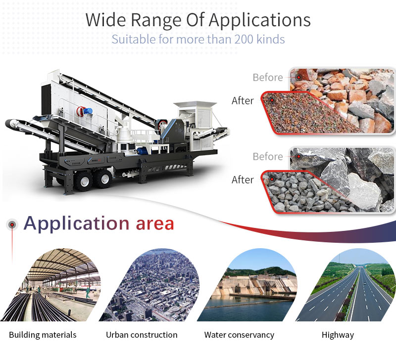 mobile vibrating screen applications and applicable materials