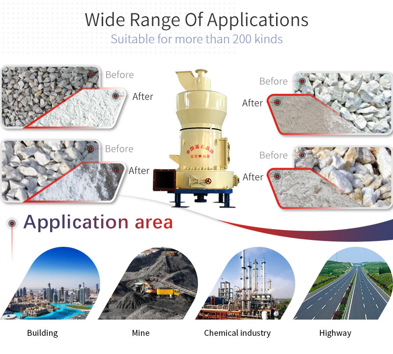 micro powder mill applications and applicable materials