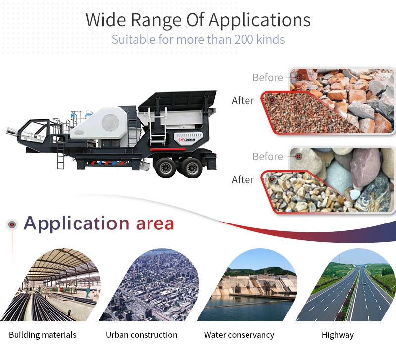 mobile crushing station applications and applicable materials