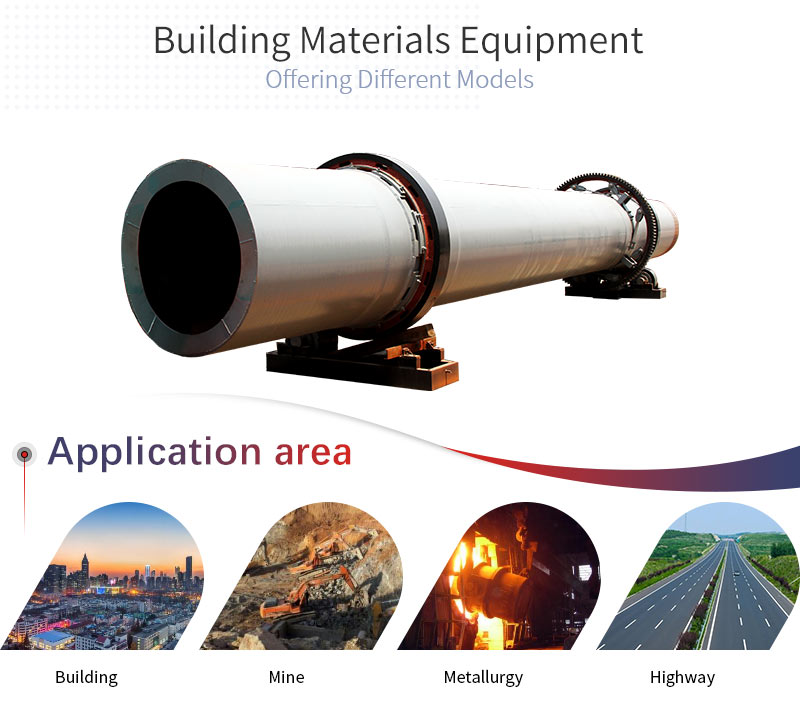 rotary kiln applications and applicable materials