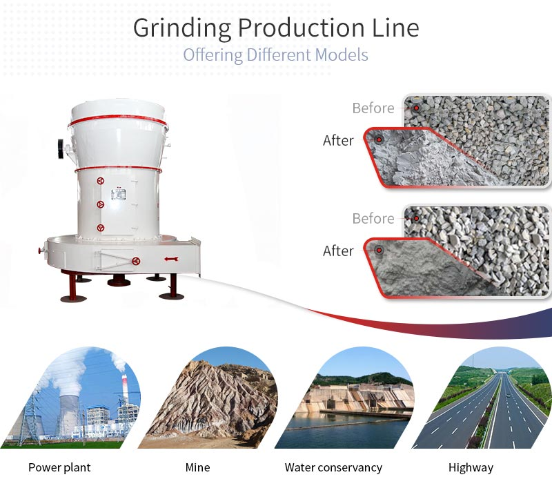 application of high-strength powder grinding mill